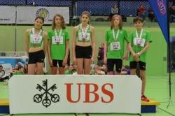 SSC Athletics